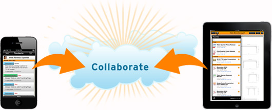 Moprise Cloud Collaboration