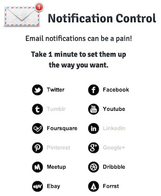 Notification Control list