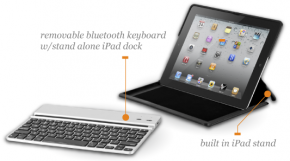 Win a free Zaggfolio for iPad