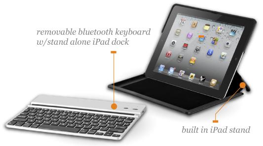 Win a free Zaggfolio for iPad