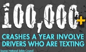 texting while driving crash statistics from My Business Cares, AT&T and It Can Wait