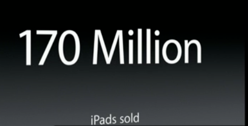 Apple Special Event iPad 5 Mac Pro iPad mini Retina 2013-10-22 at 1.00.34 PM