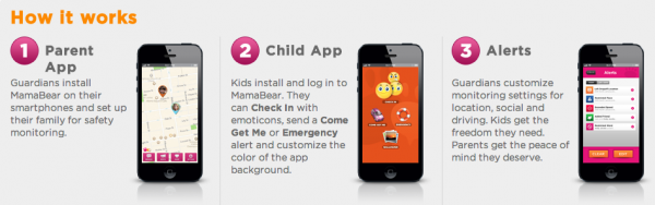 how to use mamabear app for android and ios